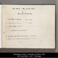 Original hand written title page for Wind in the Willows, then titled The Mole and Water Rat
